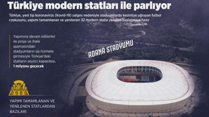 Türkiye modern statları ile parlıyor